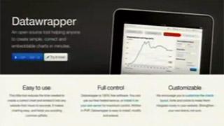 Visualizaciones en segundos con Datawrapper