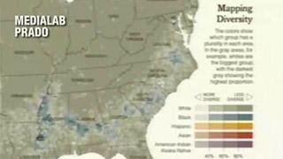 Los datos y el poder de la visualización