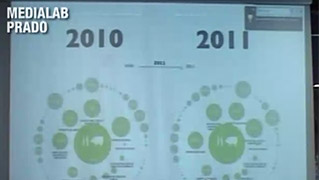 Visualización de los presupuestos generales de 2012 – mesa redonda