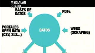 Taller sobre cómo convertir documentos a formatos reutilizables