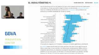 Introducción al Periodismo de Datos
